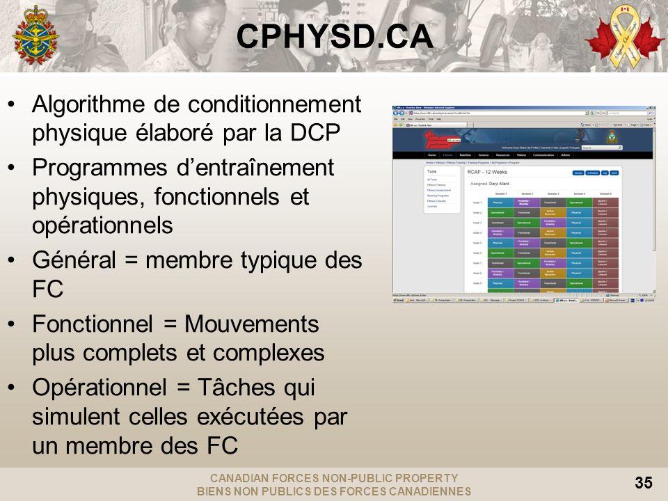CANADIAN FORCES NON-PUBLIC PROPERTY BIENS NON PUBLICS DES FORCES CANADIENNES 35 CPHYSD.CA Algorithme de conditionnement physique élaboré par la DCP Pr