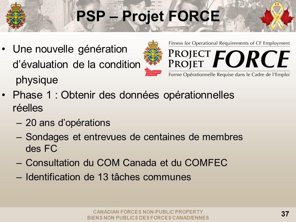 CANADIAN FORCES NON-PUBLIC PROPERTY BIENS NON PUBLICS DES FORCES CANADIENNES 37 PSP – Projet FORCE Une nouvelle génération dévaluation de la condition