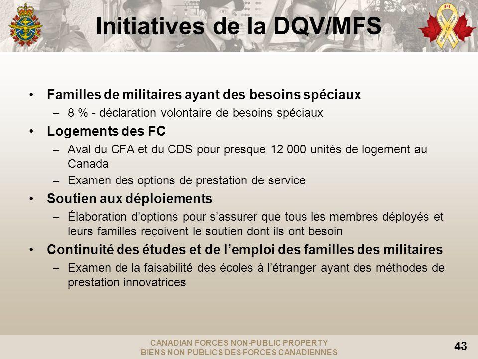 CANADIAN FORCES NON-PUBLIC PROPERTY BIENS NON PUBLICS DES FORCES CANADIENNES 43 Familles de militaires ayant des besoins spéciaux –8 % - déclaration v