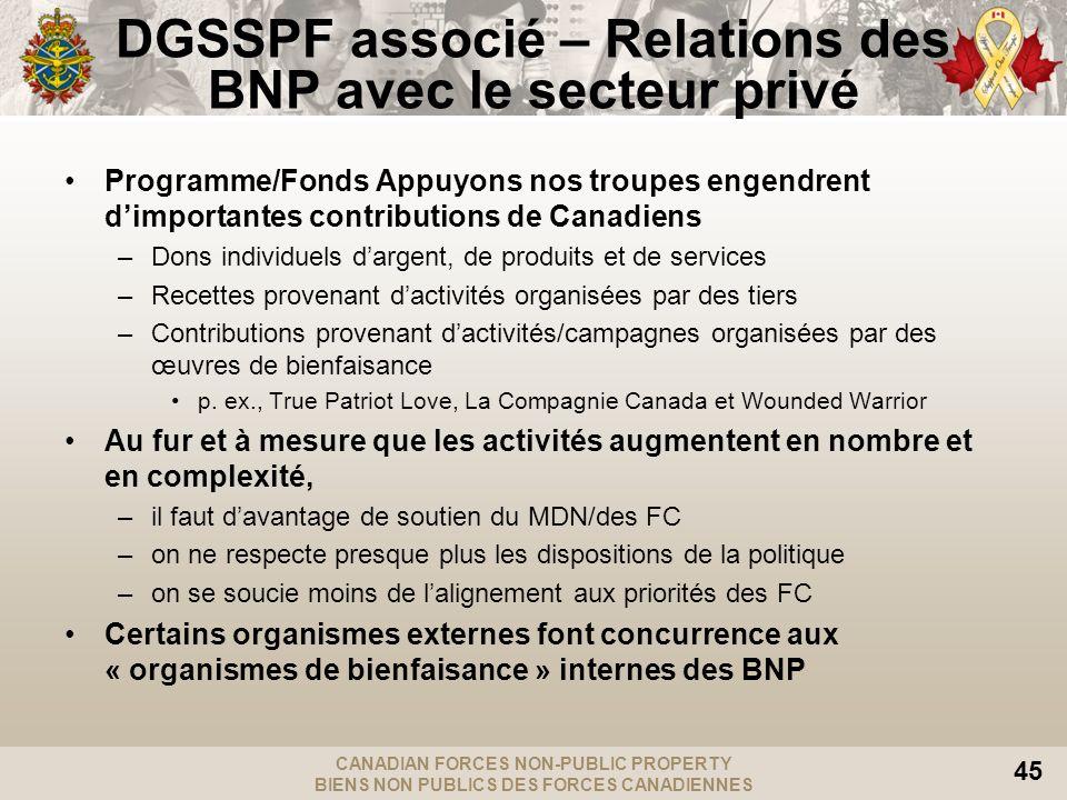 CANADIAN FORCES NON-PUBLIC PROPERTY BIENS NON PUBLICS DES FORCES CANADIENNES 45 DGSSPF associé – Relations des BNP avec le secteur privé Programme/Fon