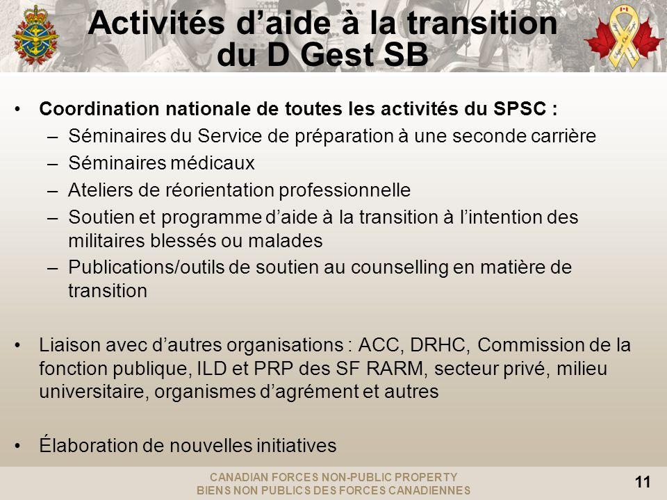 CANADIAN FORCES NON-PUBLIC PROPERTY BIENS NON PUBLICS DES FORCES CANADIENNES 11 Activités daide à la transition du D Gest SB Coordination nationale de