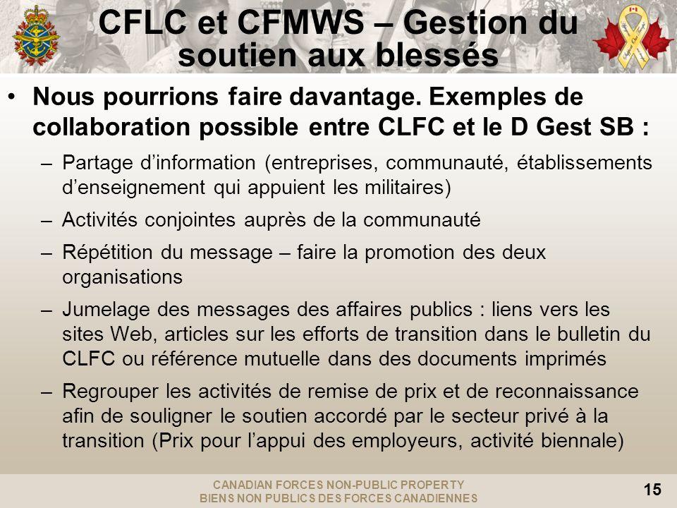 CANADIAN FORCES NON-PUBLIC PROPERTY BIENS NON PUBLICS DES FORCES CANADIENNES 15 CFLC et CFMWS – Gestion du soutien aux blessés Nous pourrions faire davantage.