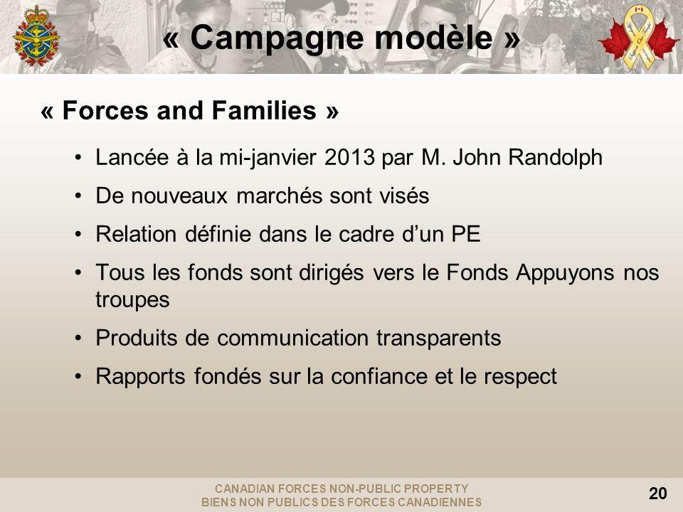 CANADIAN FORCES NON-PUBLIC PROPERTY BIENS NON PUBLICS DES FORCES CANADIENNES 20 « Campagne modèle » « Forces and Families » Lancée à la mi-janvier 2013 par M.