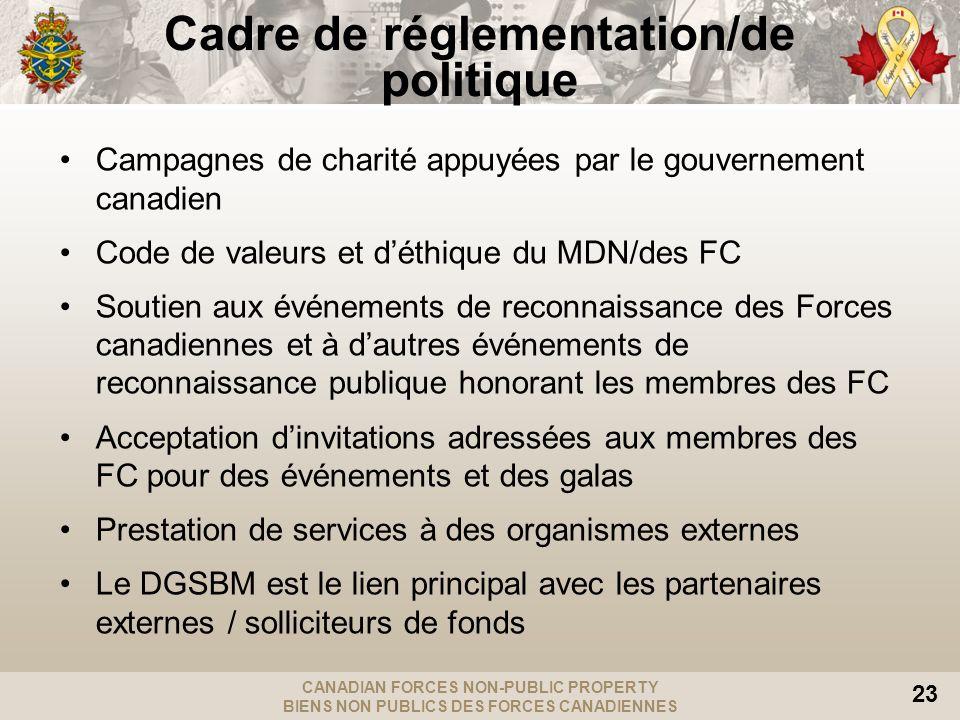 CANADIAN FORCES NON-PUBLIC PROPERTY BIENS NON PUBLICS DES FORCES CANADIENNES 23 Cadre de réglementation/de politique Campagnes de charité appuyées par