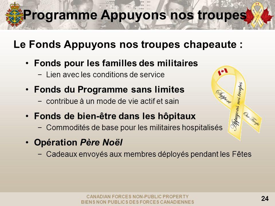 CANADIAN FORCES NON-PUBLIC PROPERTY BIENS NON PUBLICS DES FORCES CANADIENNES 24 Programme Appuyons nos troupes Le Fonds Appuyons nos troupes chapeaute