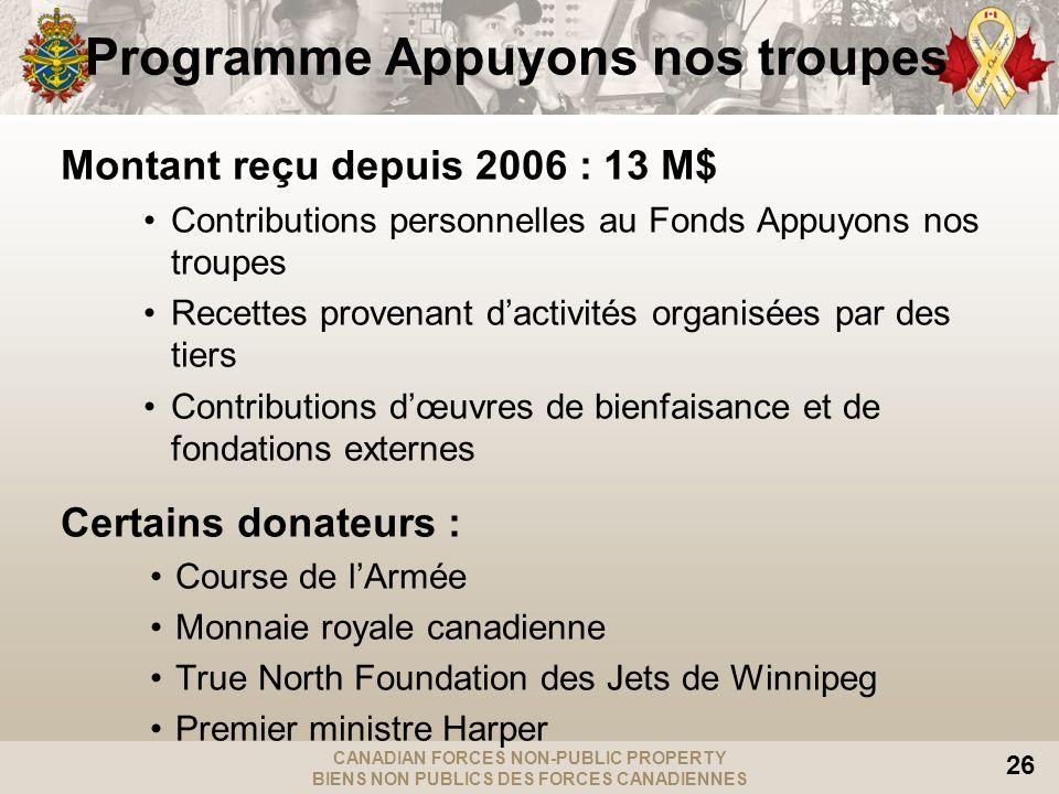 CANADIAN FORCES NON-PUBLIC PROPERTY BIENS NON PUBLICS DES FORCES CANADIENNES 26 Programme Appuyons nos troupes Montant reçu depuis 2006 : 13 M$ Contri