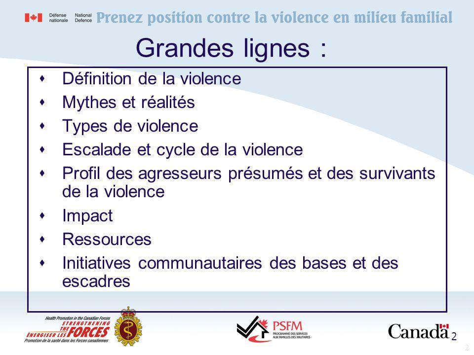 2 Grandes lignes : Définition de la violence Mythes et réalités Types de violence Escalade et cycle de la violence Profil des agresseurs présumés et d