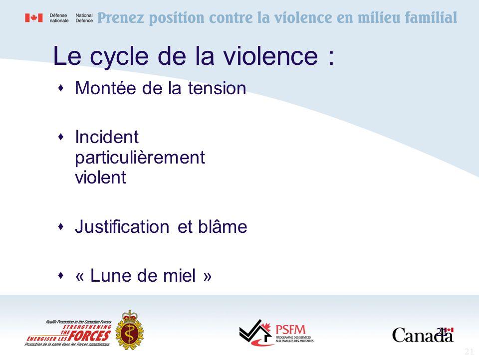 21 Le cycle de la violence : Montée de la tension Incident particulièrement violent Justification et blâme « Lune de miel » 21