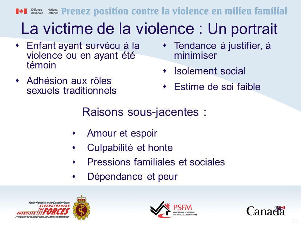 24 La victime de la violence : Un portrait 24 Enfant ayant survécu à la violence ou en ayant été témoin Adhésion aux rôles sexuels traditionnels Tenda