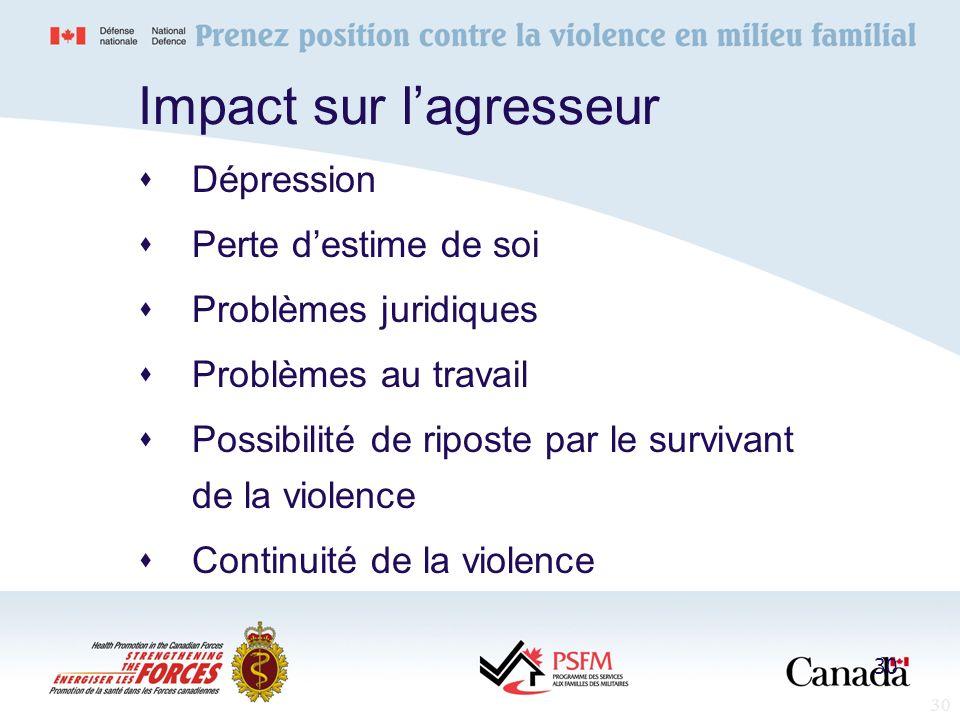 30 Impact sur lagresseur 30 Dépression Perte destime de soi Problèmes juridiques Problèmes au travail Possibilité de riposte par le survivant de la vi