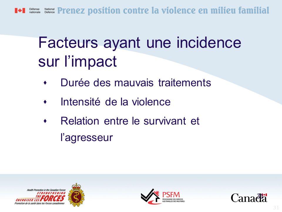 31 Facteurs ayant une incidence sur limpact Durée des mauvais traitements Intensité de la violence Relation entre le survivant et lagresseur 31