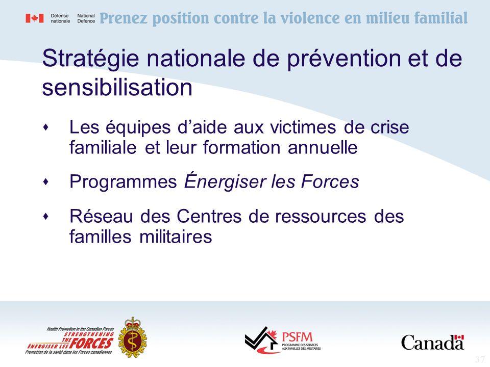 37 Stratégie nationale de prévention et de sensibilisation Les équipes daide aux victimes de crise familiale et leur formation annuelle Programmes Éne