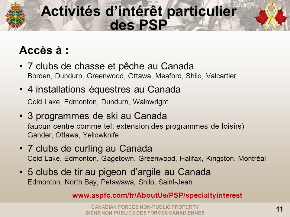 CANADIAN FORCES NON-PUBLIC PROPERTY BIENS NON PUBLICS DES FORCES CANADIENNES 11 Activités dintérêt particulier des PSP Accès à : 7 clubs de chasse et pêche au Canada Borden, Dundurn, Greenwood, Ottawa, Meaford, Shilo, Valcartier 4 installations équestres au Canada Cold Lake, Edmonton, Dundurn, Wainwright 3 programmes de ski au Canada (aucun centre comme tel; extension des programmes de loisirs) Gander, Ottawa, Yellowknife 7 clubs de curling au Canada Cold Lake, Edmonton, Gagetown, Greenwood, Halifax, Kingston, Montréal 5 clubs de tir au pigeon dargile au Canada Edmonton, North Bay, Petawawa, Shilo, Saint-Jean www.aspfc.com/fr/AboutUs/PSP/specialtyinterest
