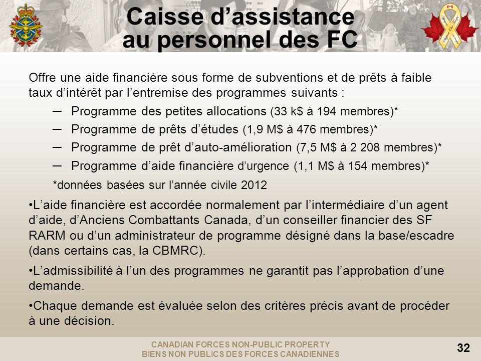 CANADIAN FORCES NON-PUBLIC PROPERTY BIENS NON PUBLICS DES FORCES CANADIENNES 32 Caisse dassistance au personnel des FC Offre une aide financière sous forme de subventions et de prêts à faible taux dintérêt par lentremise des programmes suivants : Programme des petites allocations (33 k$ à 194 membres)* Programme de prêts détudes (1,9 M$ à 476 membres)* Programme de prêt dauto-amélioration (7,5 M$ à 2 208 membres)* Programme daide financière durgence (1,1 M$ à 154 membres)* *données basées sur lannée civile 2012 Laide financière est accordée normalement par lintermédiaire dun agent daide, dAnciens Combattants Canada, dun conseiller financier des SF RARM ou dun administrateur de programme désigné dans la base/escadre (dans certains cas, la CBMRC).
