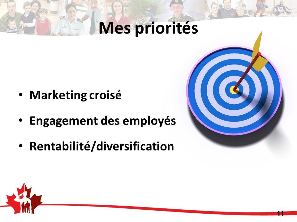 Marketing croisé Engagement des employés Rentabilité/diversification 11 Mes priorités