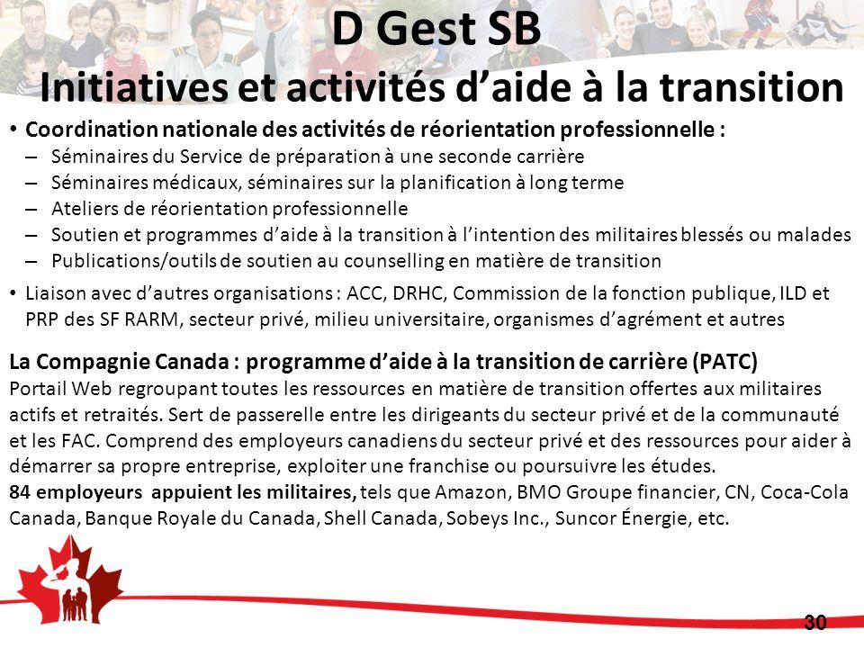 Coordination nationale des activités de réorientation professionnelle : – Séminaires du Service de préparation à une seconde carrière – Séminaires méd