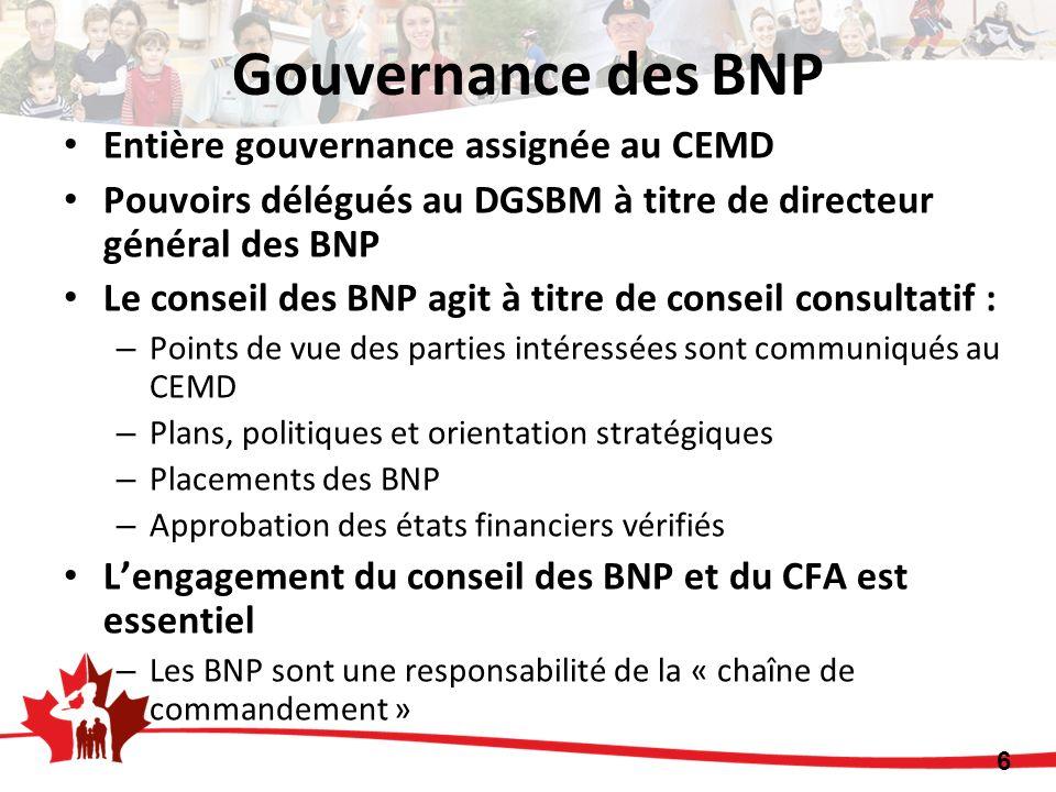 Entière gouvernance assignée au CEMD Pouvoirs délégués au DGSBM à titre de directeur général des BNP Le conseil des BNP agit à titre de conseil consultatif : – Points de vue des parties intéressées sont communiqués au CEMD – Plans, politiques et orientation stratégiques – Placements des BNP – Approbation des états financiers vérifiés Lengagement du conseil des BNP et du CFA est essentiel – Les BNP sont une responsabilité de la « chaîne de commandement » 6 Gouvernance des BNP