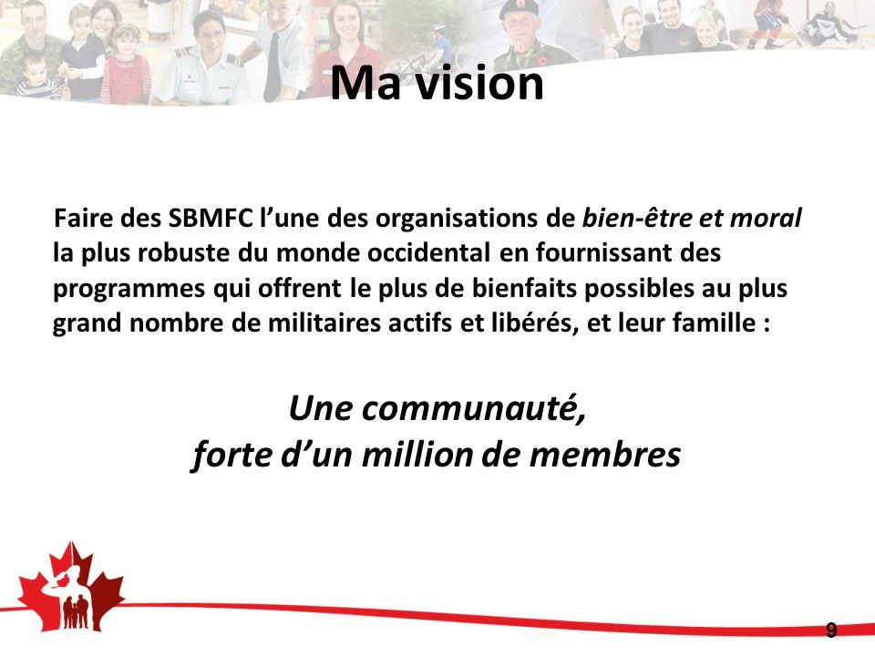 Faire des SBMFC lune des organisations de bien-être et moral la plus robuste du monde occidental en fournissant des programmes qui offrent le plus de bienfaits possibles au plus grand nombre de militaires actifs et libérés, et leur famille : Une communauté, forte dun million de membres 9 Ma vision