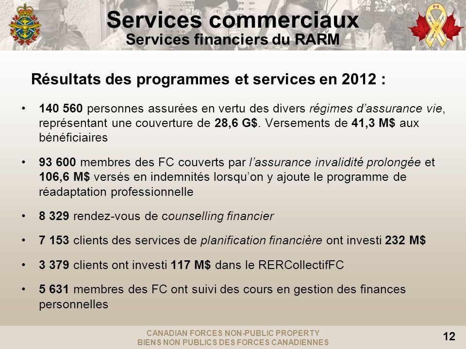 CANADIAN FORCES NON-PUBLIC PROPERTY BIENS NON PUBLICS DES FORCES CANADIENNES 12 Services commerciaux Services financiers du RARM 140 560 personnes ass