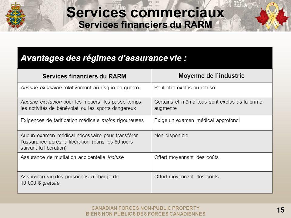 CANADIAN FORCES NON-PUBLIC PROPERTY BIENS NON PUBLICS DES FORCES CANADIENNES 15 Services commerciaux Services financiers du RARM Avantages des régimes