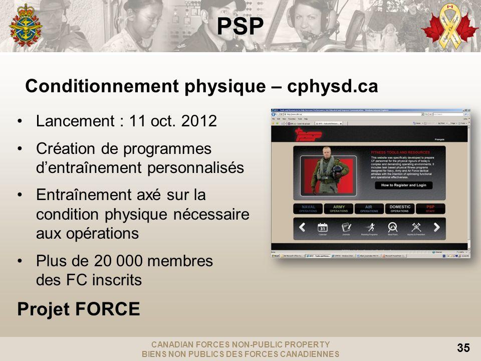 CANADIAN FORCES NON-PUBLIC PROPERTY BIENS NON PUBLICS DES FORCES CANADIENNES 35 Lancement : 11 oct. 2012 Création de programmes dentraînement personna