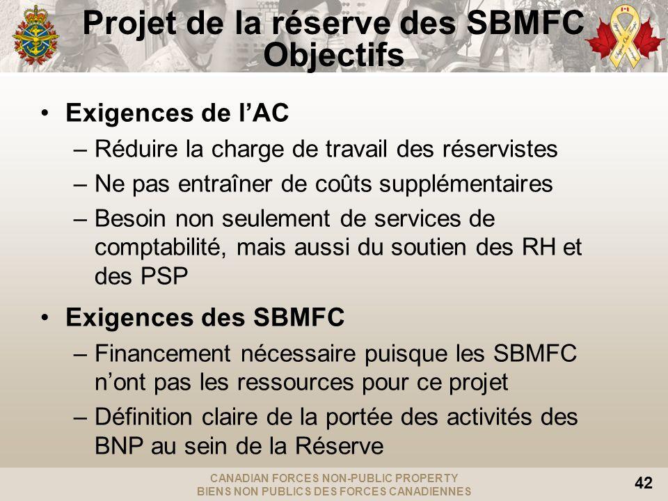 CANADIAN FORCES NON-PUBLIC PROPERTY BIENS NON PUBLICS DES FORCES CANADIENNES 42 Projet de la réserve des SBMFC Objectifs Exigences de lAC –Réduire la