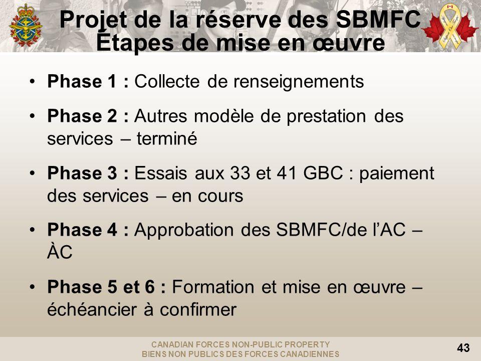 CANADIAN FORCES NON-PUBLIC PROPERTY BIENS NON PUBLICS DES FORCES CANADIENNES 43 Projet de la réserve des SBMFC Étapes de mise en œuvre Phase 1 : Colle