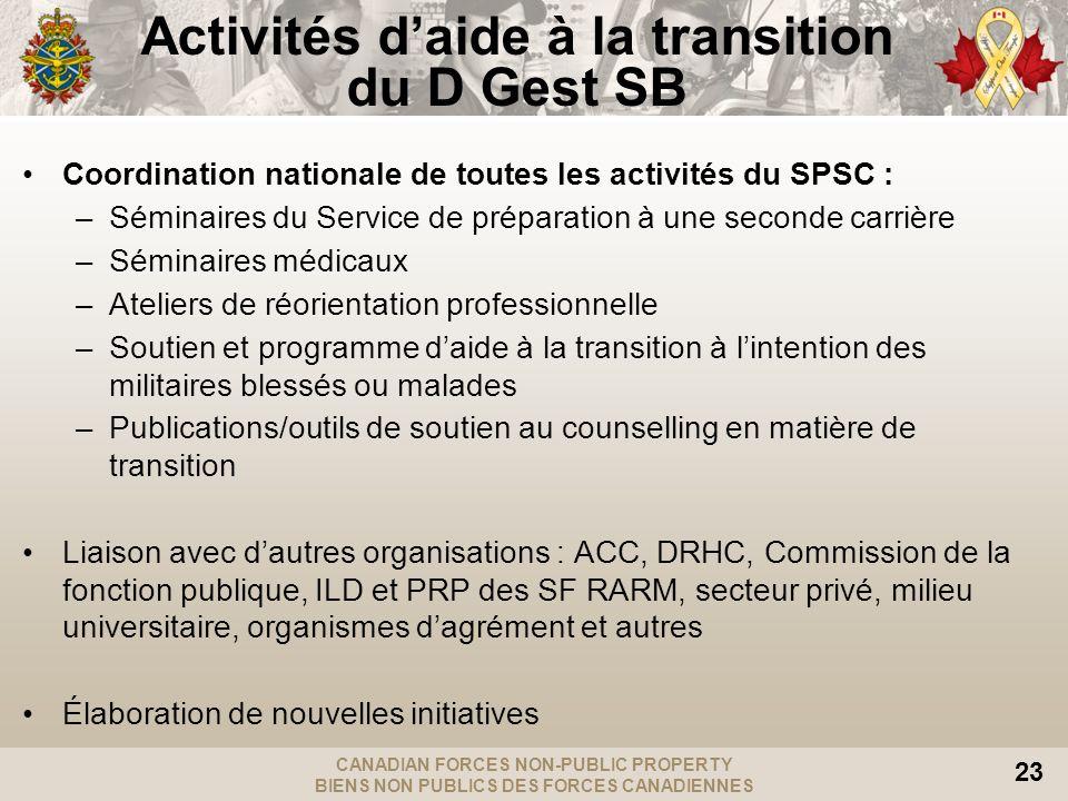 CANADIAN FORCES NON-PUBLIC PROPERTY BIENS NON PUBLICS DES FORCES CANADIENNES 23 Activités daide à la transition du D Gest SB Coordination nationale de