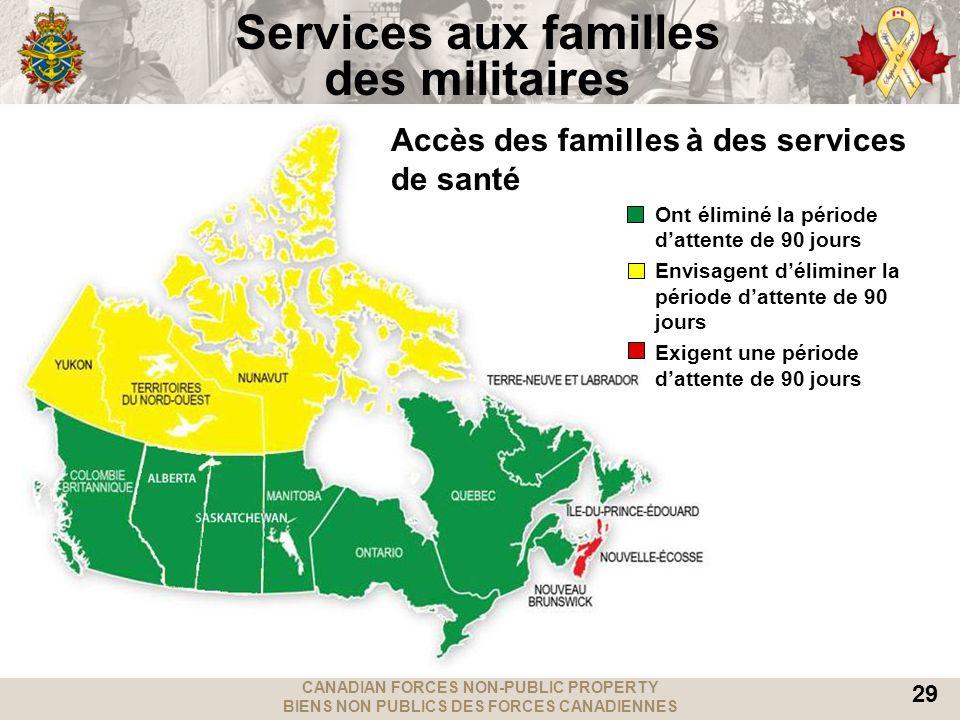 CANADIAN FORCES NON-PUBLIC PROPERTY BIENS NON PUBLICS DES FORCES CANADIENNES 29 Services aux familles des militaires Accès des familles à des services