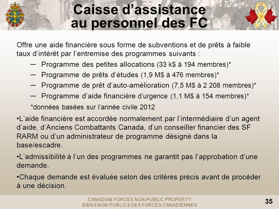 CANADIAN FORCES NON-PUBLIC PROPERTY BIENS NON PUBLICS DES FORCES CANADIENNES 35 Caisse dassistance au personnel des FC Offre une aide financière sous forme de subventions et de prêts à faible taux dintérêt par lentremise des programmes suivants : Programme des petites allocations (33 k$ à 194 membres)* Programme de prêts détudes (1,9 M$ à 476 membres)* Programme de prêt dauto-amélioration (7,5 M$ à 2 208 membres)* Programme daide financière durgence (1,1 M$ à 154 membres)* *données basées sur lannée civile 2012 Laide financière est accordée normalement par lintermédiaire dun agent daide, dAnciens Combattants Canada, dun conseiller financier des SF RARM ou dun administrateur de programme désigné dans la base/escadre.