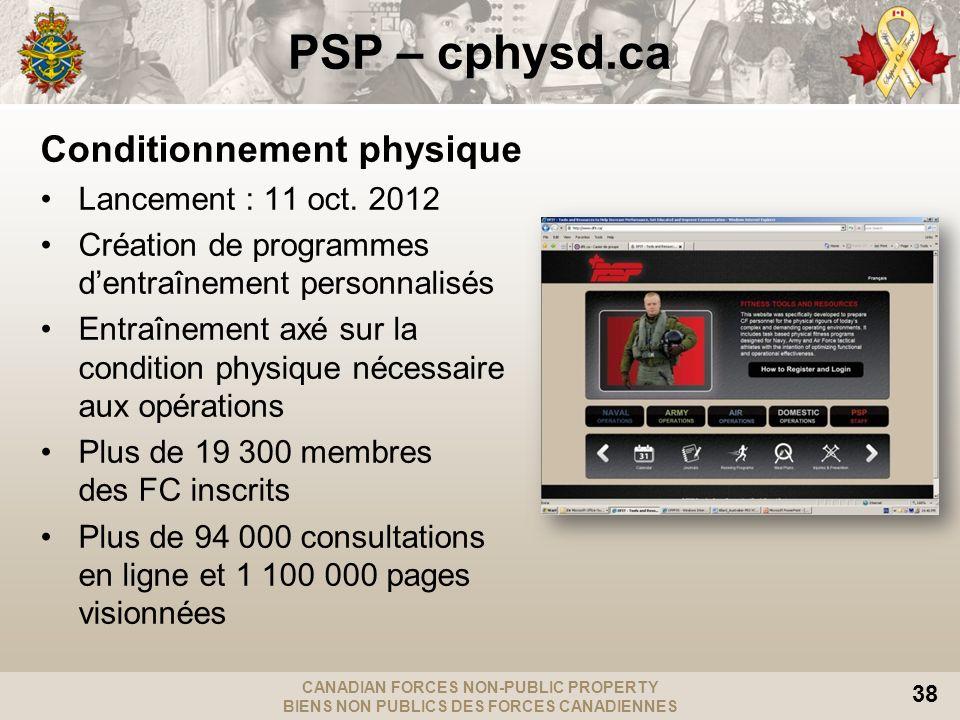 CANADIAN FORCES NON-PUBLIC PROPERTY BIENS NON PUBLICS DES FORCES CANADIENNES 38 Conditionnement physique Lancement : 11 oct. 2012 Création de programm