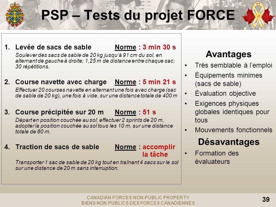 CANADIAN FORCES NON-PUBLIC PROPERTY BIENS NON PUBLICS DES FORCES CANADIENNES 39 PSP – Tests du projet FORCE 1.Levée de sacs de sableNorme : 3 min 30 s
