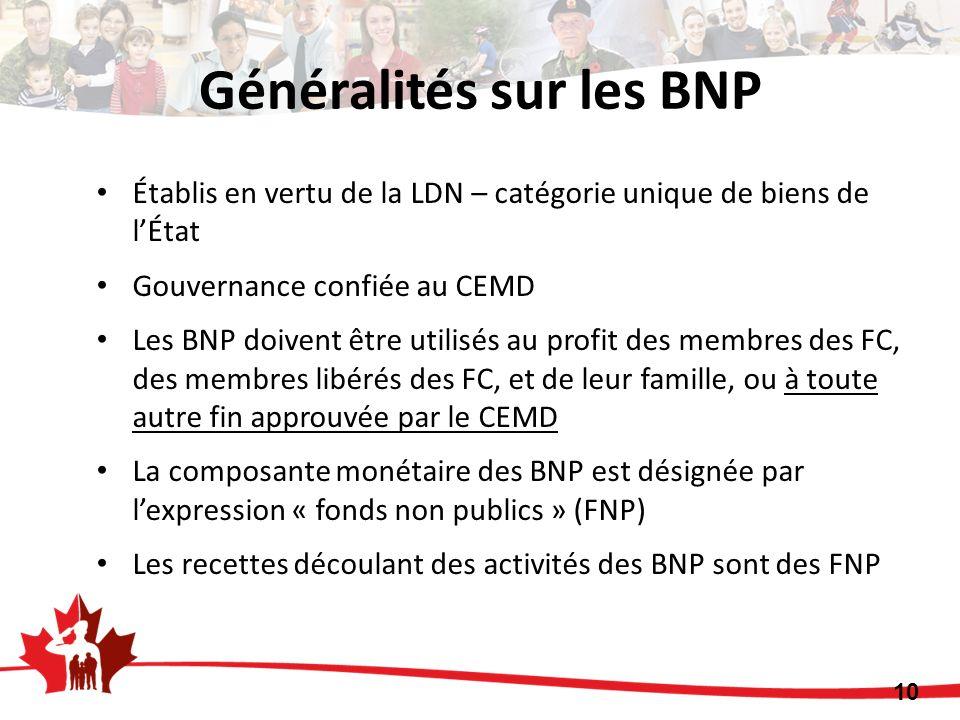 Généralités sur les BNP Établis en vertu de la LDN – catégorie unique de biens de lÉtat Gouvernance confiée au CEMD Les BNP doivent être utilisés au profit des membres des FC, des membres libérés des FC, et de leur famille, ou à toute autre fin approuvée par le CEMD La composante monétaire des BNP est désignée par lexpression « fonds non publics » (FNP) Les recettes découlant des activités des BNP sont des FNP 10