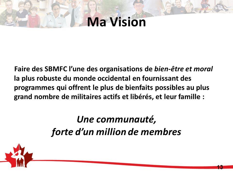 Ma Vision Faire des SBMFC lune des organisations de bien-être et moral la plus robuste du monde occidental en fournissant des programmes qui offrent le plus de bienfaits possibles au plus grand nombre de militaires actifs et libérés, et leur famille : Une communauté, forte dun million de membres 13