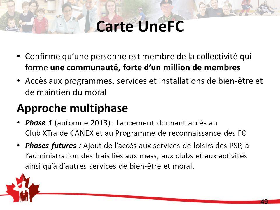 Confirme quune personne est membre de la collectivité qui forme une communauté, forte dun million de membres Accès aux programmes, services et install