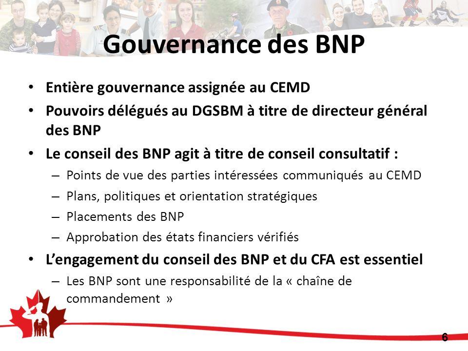 Entière gouvernance assignée au CEMD Pouvoirs délégués au DGSBM à titre de directeur général des BNP Le conseil des BNP agit à titre de conseil consultatif : – Points de vue des parties intéressées communiqués au CEMD – Plans, politiques et orientation stratégiques – Placements des BNP – Approbation des états financiers vérifiés Lengagement du conseil des BNP et du CFA est essentiel – Les BNP sont une responsabilité de la « chaîne de commandement » 6 Gouvernance des BNP
