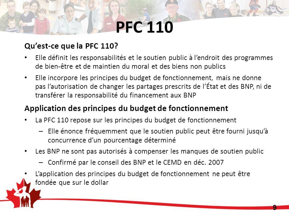 9 Quest-ce que la PFC 110? Elle définit les responsabilités et le soutien public à lendroit des programmes de bien-être et de maintien du moral et des