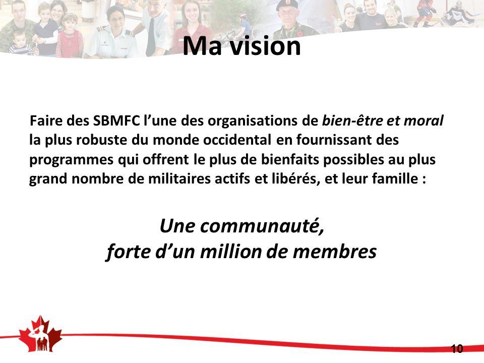 Faire des SBMFC lune des organisations de bien-être et moral la plus robuste du monde occidental en fournissant des programmes qui offrent le plus de