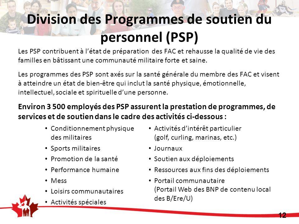 Division des Programmes de soutien du personnel (PSP) Les PSP contribuent à létat de préparation des FAC et rehausse la qualité de vie des familles en