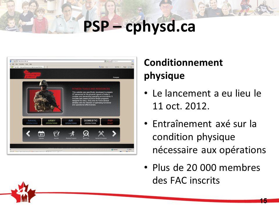15 Conditionnement physique Le lancement a eu lieu le 11 oct. 2012. Entraînement axé sur la condition physique nécessaire aux opérations Plus de 20 00