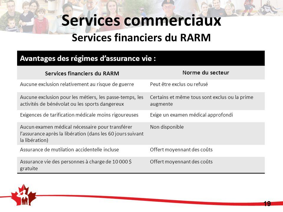 Avantages des régimes dassurance vie : Services financiers du RARM Norme du secteur Aucune exclusion relativement au risque de guerrePeut être exclus