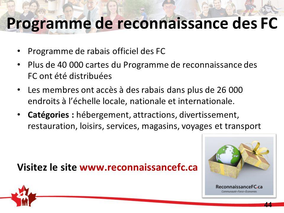 Programme de rabais officiel des FC Plus de 40 000 cartes du Programme de reconnaissance des FC ont été distribuées Les membres ont accès à des rabais