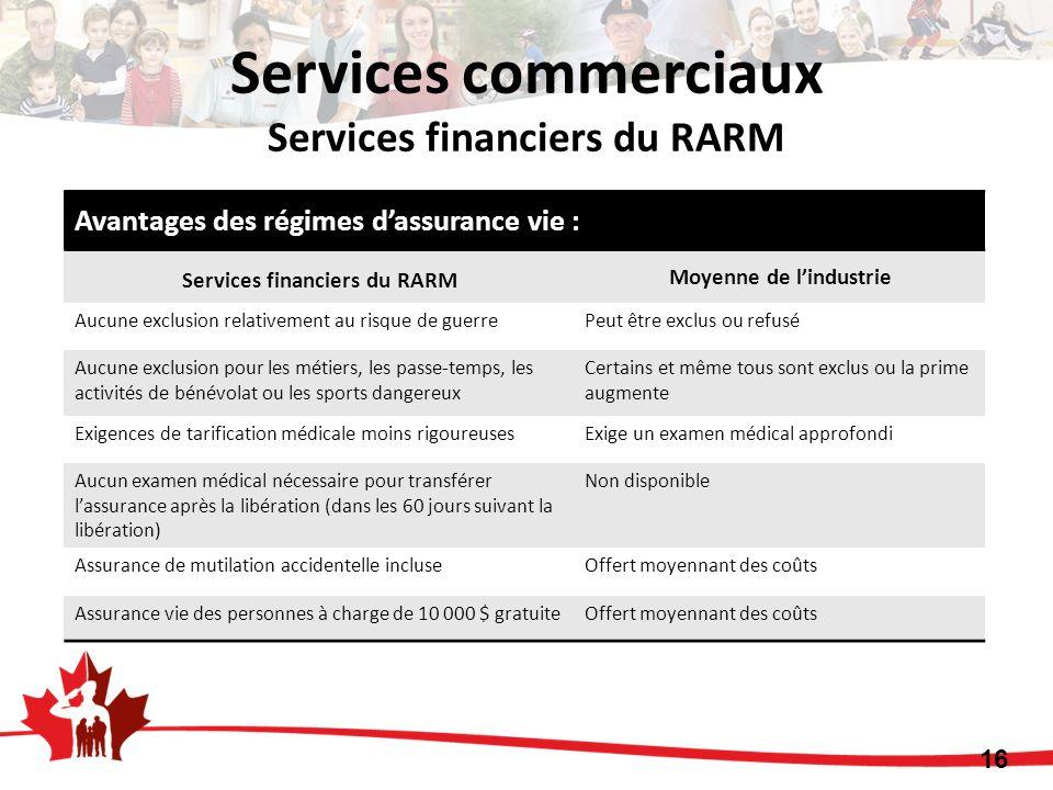 Avantages des régimes dassurance vie : Services financiers du RARM Moyenne de lindustrie Aucune exclusion relativement au risque de guerrePeut être ex