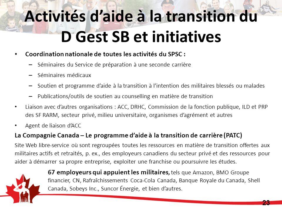 Coordination nationale de toutes les activités du SPSC : – Séminaires du Service de préparation à une seconde carrière – Séminaires médicaux – Soutien