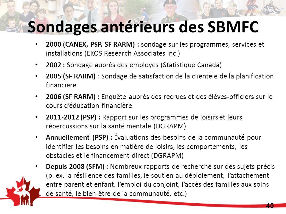 45 2000 (CANEX, PSP, SF RARM) : sondage sur les programmes, services et installations (EKOS Research Associates Inc.) 2002 : Sondage auprès des employ
