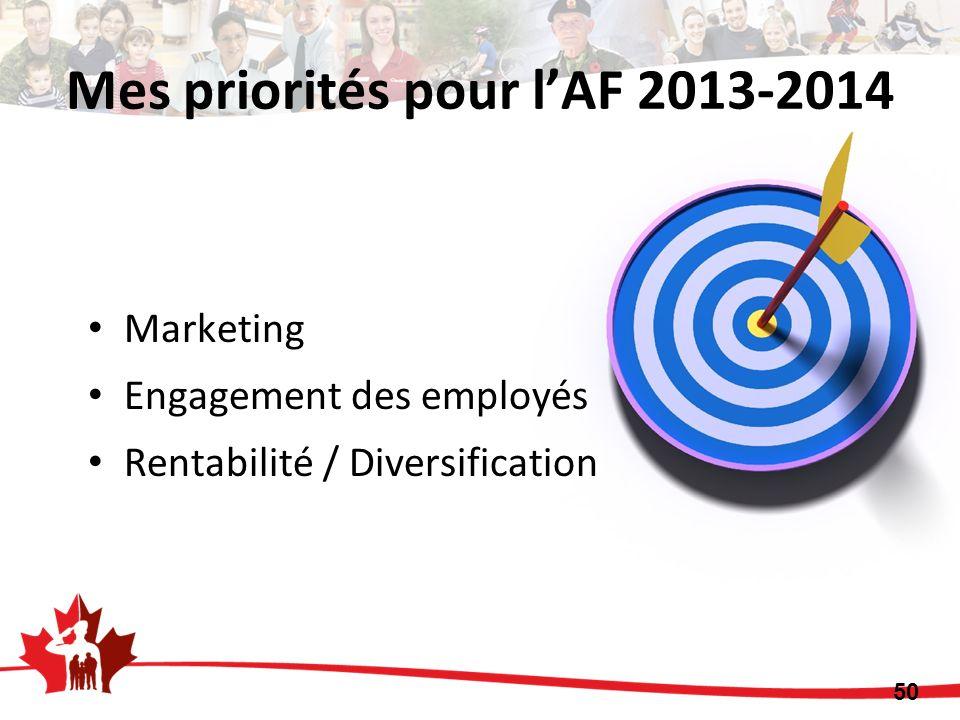 Mes priorités pour lAF 2013-2014 Marketing Engagement des employés Rentabilité / Diversification 50