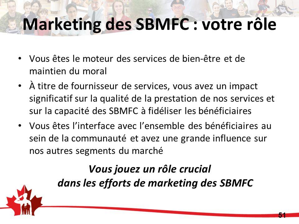 Marketing des SBMFC : votre rôle Vous êtes le moteur des services de bien-être et de maintien du moral À titre de fournisseur de services, vous avez u