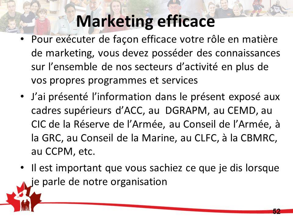 Marketing efficace Pour exécuter de façon efficace votre rôle en matière de marketing, vous devez posséder des connaissances sur lensemble de nos sect