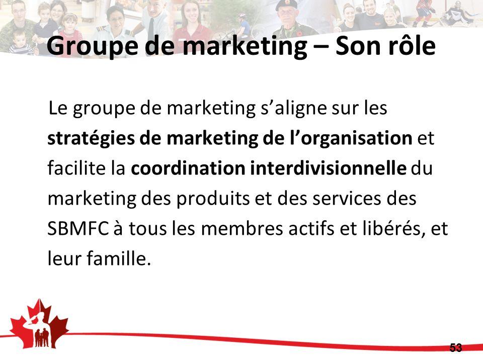 Groupe de marketing – Son rôle Le groupe de marketing saligne sur les stratégies de marketing de lorganisation et facilite la coordination interdivisi