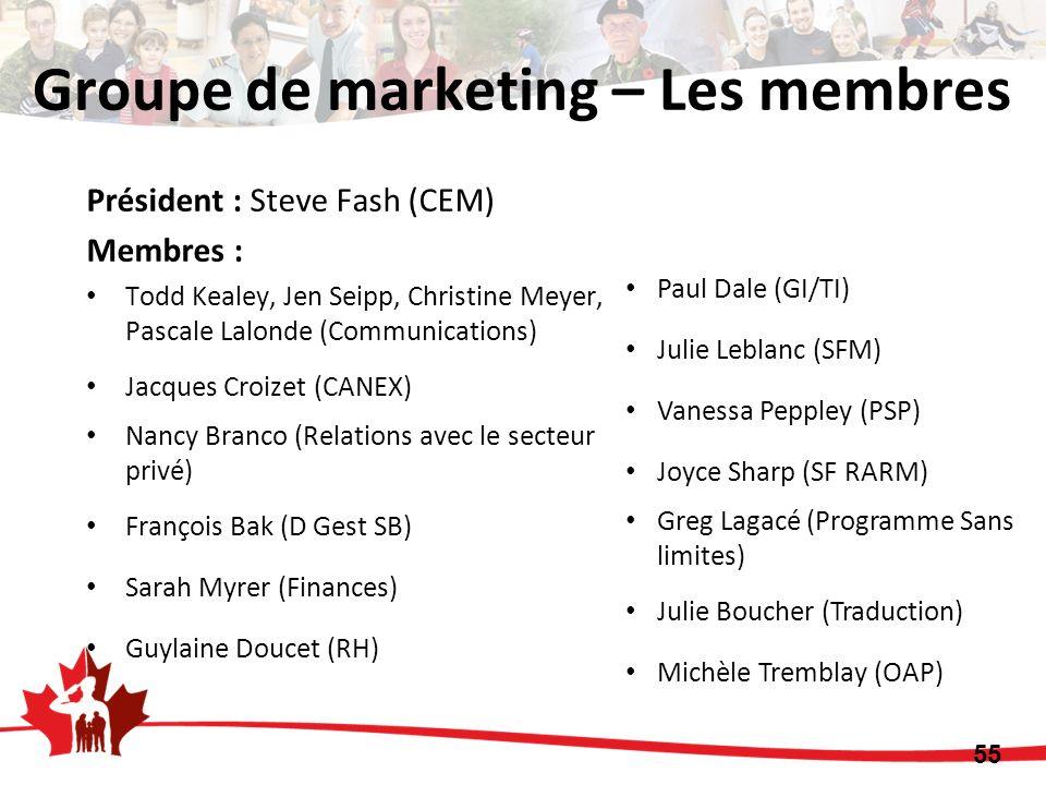 Groupe de marketing – Les membres Président : Steve Fash (CEM) Membres : Todd Kealey, Jen Seipp, Christine Meyer, Pascale Lalonde (Communications) Jac
